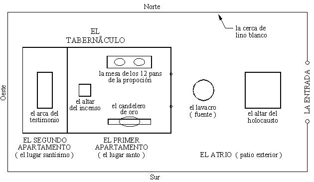 tabernaculo.jpg1